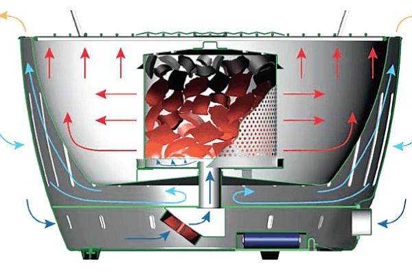 detalle de funcionamiento de la lotusgrill-g-an-435